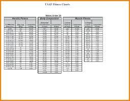 Army Score Chart Us Army 2 Mile Run