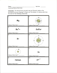 Electron Dot Diagram Worksheet Simple Reference – elektronik us additionally Bohr Rutherford Diagrams   Lewis Dot Diagrams   8th grade Stellema as well Worksheets for all   Download and Share Worksheets   Free on further Lewis Dot Structure Activities   Games   Study likewise  likewise  as well Electron Dot Diagram Worksheet Simple Reference – elektronik us as well Lewis Structure Practice Worksheet Free Worksheets Library in addition  in addition Lewis Octet Periodic Table  2010    Periodic Tables   Taules further . on electron dot diagram worksheet middle school