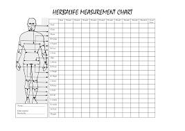 Herbalife Weight Measurement Chart Bedowntowndaytona Com