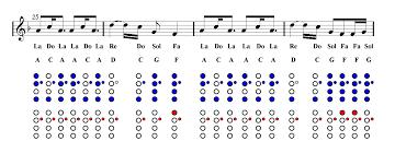 A Thousand Years Christina Perri Ocarina Sheet Music