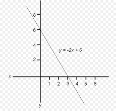 point square root graph of a function quadratic equation line png 797 844 free transpa point png