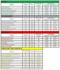 Rodan And Fields Pricing Chart 2018 Pricing And Commission Rodan Fields Prices Rodan Fields