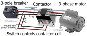 wiring diagram single phase contactor on wiring images free 208 3 Phase Wiring Diagram wiring diagram single phase contactor on wiring diagram single phase contactor 2 kfi contactor wiring diagram single phase lighting contactor wiring 208v 3 phase wiring diagram