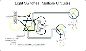 gfci outlets in kitchen outlets in kitchen kitchen wiring diagram gfci outlets in kitchen outlets in kitchen kitchen wiring diagram new electrical how do i replace a receptacle in gfci outlets in commercial kitchens