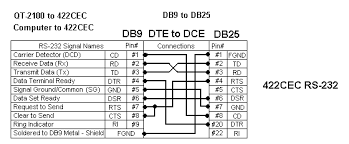 db connector wiring diagram wiring diagram db9 to rj45 wiring diagram jodebal
