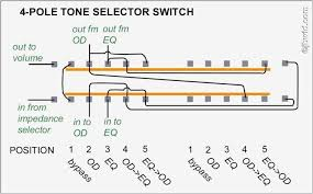 single pole circuit breaker wiring diagram new 4 pole circuit 4 Pole Breaker Wiring Diagram 240v circuit breaker wiring diagram elegant 2 pole circuit breaker of single pole circuit breaker wiring