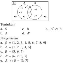 Contoh Diagram Venn Komplemen Contoh Soal Diagram Venn Under Fontanacountryinn Com