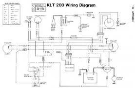 cessna 172 wiring diagram manual wiring diagrams cessna 172 wiring diagrams electrical