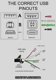 usb wiring pinout new media of wiring diagram online • samsung usb cable wiring diagram samsung get image 4 pin usb pinout usb pinout connections