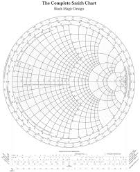 The Smith Chart Pdf Typical Smith Chart With Permission Of Spread Spectrum