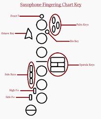 Tenor Sax Finger Chart Printable Saxophone Fingering Chart