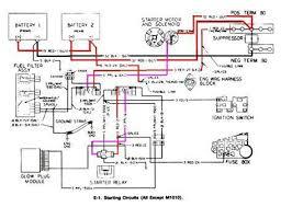 cucv fuse block diagram data wiring diagram today m1009 fuse box wiring diagrams schematic gmg body fuse box cucv fuse block diagram