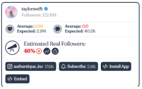 Want To Buy Instagram Followers Here S What Happens When You Do