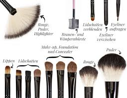 their uses makeup brush names and uses in hindi best brush 2017