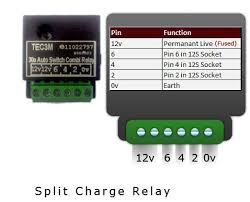 12s wiring 12s image wiring diagram 12s wiring diagram 12s printable wiring diagram database on 12s wiring