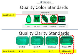 5 Pic Qc A Aaa Rating July 11 Emerald Clarity Chart Www