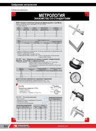 Контрольно измерительный инструмент компании facom  Контрольно измерительный инструмент компании facom Штангенинструменты Микрометры для наружных измерений Погрешность измерительных приборов Цифровая ме
