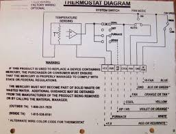 dometic rv ac wiring diagram get image about wiring diagram inspirational 37 examples dometic thermostat wiring diagram rum dometic rv ac wiring diagram get image about wiring diagram