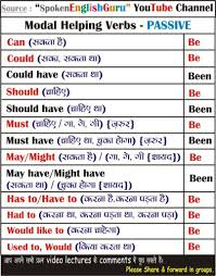 Hindi To English Translation Tense Chart All English Charts Spoken English Guru Tense Chart Active