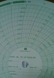 Details About 15 000 Psi 1 Hour Chart For Barton Chart Recorder Graphic Control Mp 15000 1h