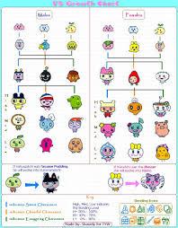 Tamagotchi V4 5 Growth Chart Tamagotchi 2009