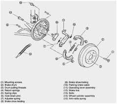 2003 kia sedona parts diagram elegant 2005 kia sedona engine 2003 kia sedona parts diagram new 2008 kia sorento parts diagram 2008 get image about