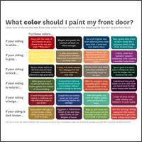 what color should i paint my front door846 best Paint Colors images on Pinterest  Colors Home and