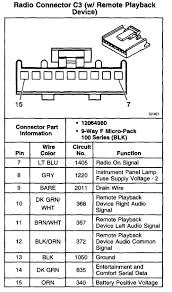2002 chevy tahoe radio wiring diagram 2005 Tahoe Oem Stereo Wiring Diagram 04 Tahoe Wiring Diagrams