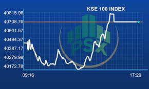 Psx Kse Pakistan Stock Exchange Market Karachi Stock Exchange