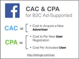customer acquisition cost how to actually calculate cac