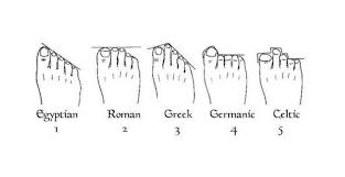 Ancestry Toe Chart What Do Your Feet Say About Your Personality Foot Doctor
