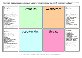 17 best images about swot analysis texts a 17 best images about swot analysis texts a business and strategic planning