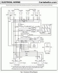 polaris ez go wiring harness diagram wiring library ez go gas golf cart wiring diagram 1987 canopi me ezgo