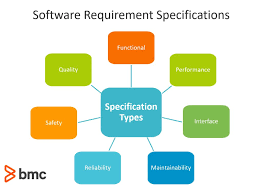 Out Of Specification Flow Chart Software Requirements Specifications How To Write Srs With