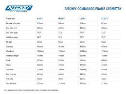 Product Spotlight Ritchey Commando Fat Bike Com