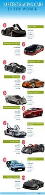 new car release for 2014This article is excerpted from the blog New Car Release In this