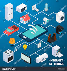 Home Network Security Appliance Internet Things Iot Home Household Appliances Stock Vector