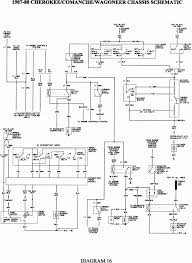 a c electrical troubleshooting jeep cherokee forum cherokee 1991 Jeep Cherokee Wiring Diagram a c electrical troubleshooting jeep cherokee forum 1992 jeep cherokee wiring diagram