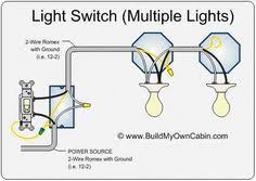 simple electrical wiring diagrams basic light switch diagram australian house light switch wiring diagram image result for wiring a light switch to multiple lights and plug