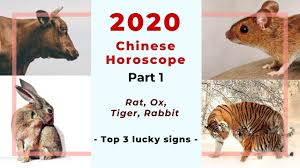 Lucky Animal Chart 2020 Chinese Horoscope Part 1 Rat Ox Tiger Rabbit And Top 3 Lucky Signs Of The Year