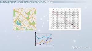 Interpreting Charts Graphs Tables
