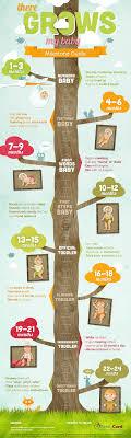4 Baby Milestones Chart Pdf File Printable Baby Milestone