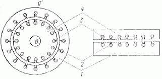 Реферат Линенйный асинхронный двигатель 2 1 Конструкция и принцип действия