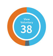 Simple Css Pie Chart Html Css How To Create A Donut Chart Like This Stack