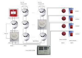 fire alarm wiring diagram lorestan info fire alarm wiring diagram for piv fire alarm wiring diagram
