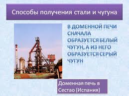 Реферат Производство стали Выплавки стали реферат