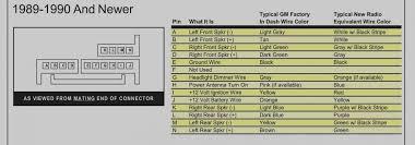 2007 chevy trailblazer radio wiring chevrolet wiring diagrams 2002 Trailblazer Wiring-Diagram at 2005 Chevy Trailblazer Electrical Wiring Diagram