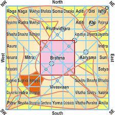 house plan as per vastu shastra fresh house plan elegant house plans indian style vastu house