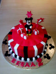 2018 Birthday Cake For Kid Girl With Name Awesome Of