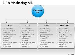 4 P S Of Marketing Chart 4 Ps Marketing Mix 3 Ppt 1 Presentation Powerpoint